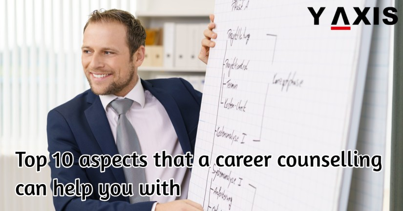 Career Counselling in Hyderabad